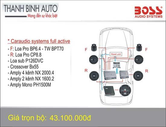 Một số cấu hình âm thanh xe hơi BOSSAUDIO nổi bật